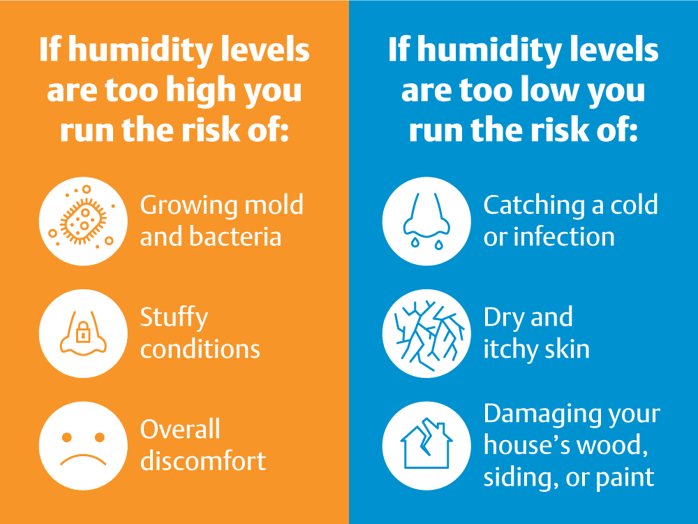 Tips to beat humidity...
